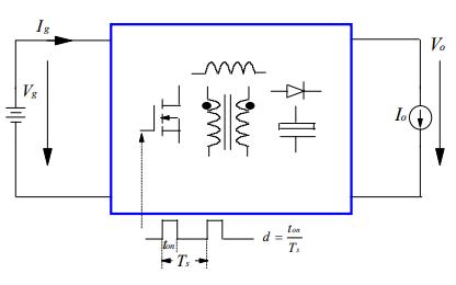开关电源中的功率级拓扑和分析设计说明