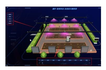 如何运用物联网技术2/3D组态搭建出一个智慧大棚?