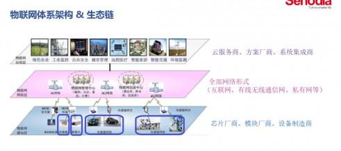关于卫星互联网产业发展现状与趋势分析