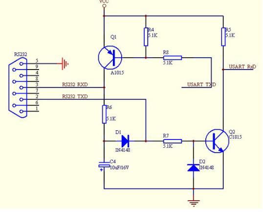 基于DSP的RS232串口连接设计
