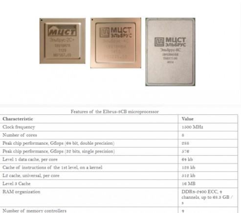 俄罗斯 MCST 公司研发模拟 X86 处理器的方案