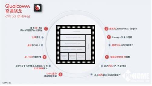 高通骁龙 690 移动平台新研制出 X55 调制解调器