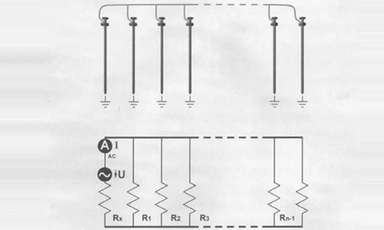与传统接地电阻测试仪比,接地漏电流测量有哪些优势呢?