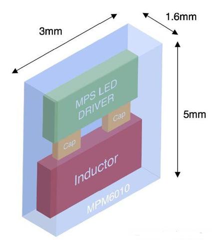 LED驱动模块在汽车外部照明的优势及机遇