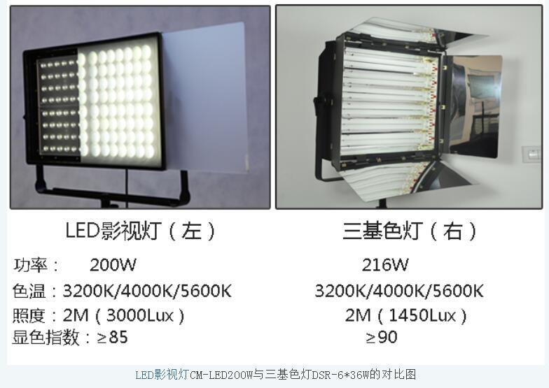 三基色燈與led燈區別_三基色燈管怎么拆除