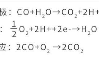 盘点四种常见的一氧化碳传感器,它们优点和缺点的分...