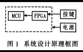 采用FPGA器件EPF10K30ATC144和V...