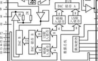 双路12位数模转换器AD7237A的结构、功能特...