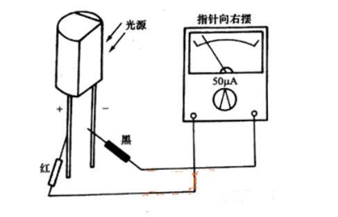 红外接收二极管怎么判断好坏