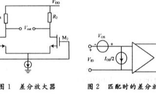 CMOS差动放大器晶体管的不匹配特性变化和解决方...