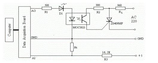 温度测控系统组成与温度信号产生与处理