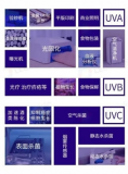 2018-2023年,全球UV LED市场规模年...