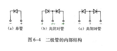 快恢复二极管和超快恢复二极管的电源特性分析