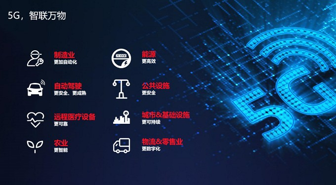 移远通信完成多平台5G模组布局,构建万物互联新世界