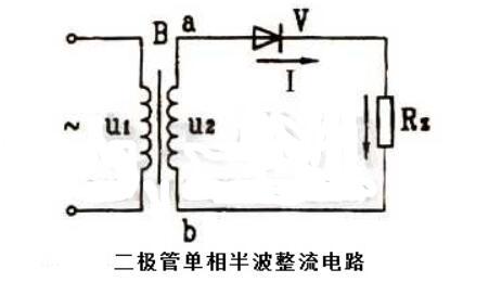 二极管如何实现半波整流