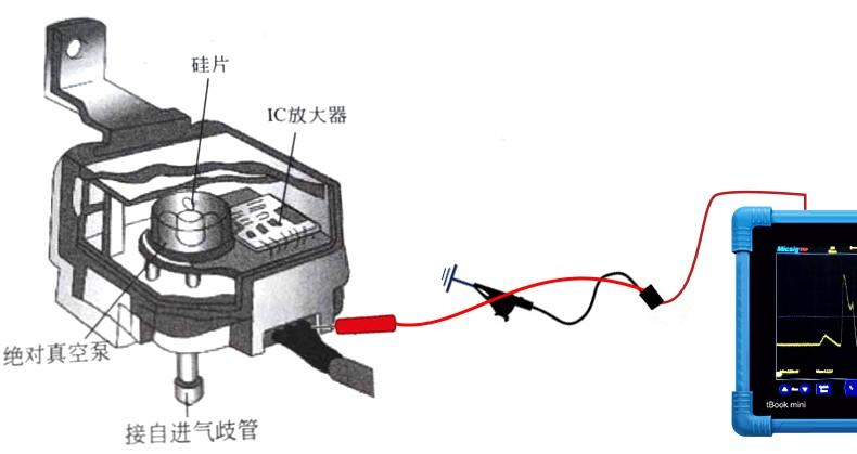 示波器测试马自达汽车模拟型的进气压力传感器信号演...