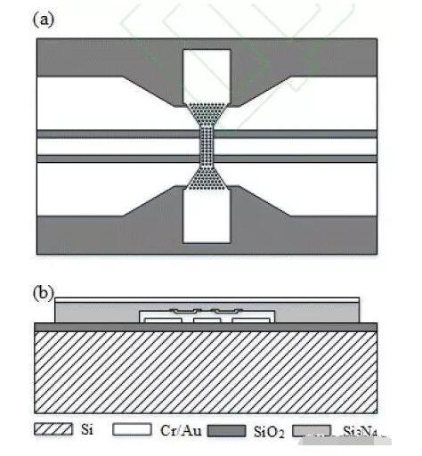 具有懸浮結構的MEMS器件表面微加工方法