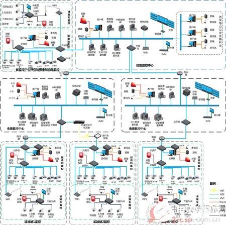 加油加气站安防系统的组成、功能及实现设计