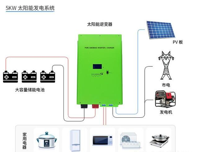 铅酸电池如何保养和维护