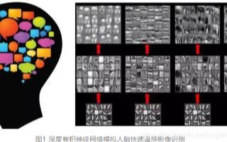 基于AI+遥感的目标检测技术在自然资源监测中的应...