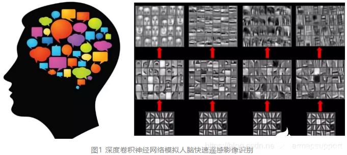 基于AI+遥感的目标检测技术在自然资源监测中的应用研究