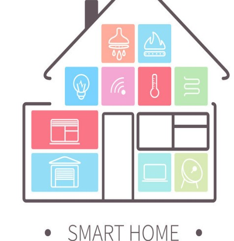 当前智能家居产业发展面临哪些挑战?