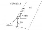 高频天线防护设计仿真研究