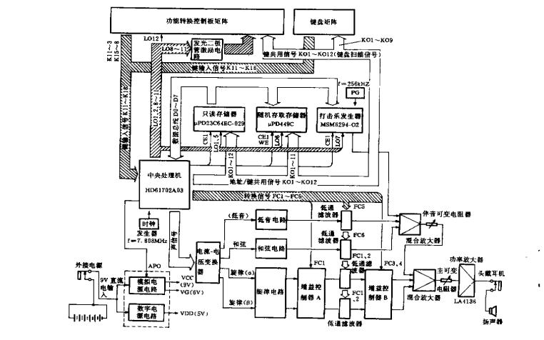 卡西欧CT一360电子琴原理及维修实例的详细资料说明