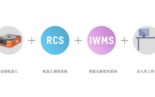 海康威视智能仓储机器人系统的方案特点和应用分析