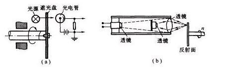 遮挡式光电传感器的工作原理和分类