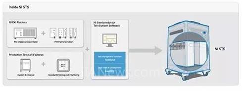 NI STS系统的常规保养维护和基本操作介绍