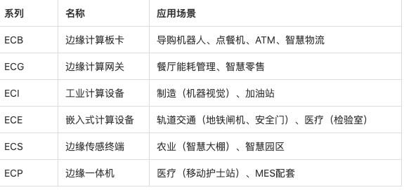http://www.reviewcode.cn/bianchengyuyan/165304.html