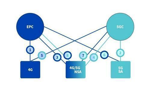 移远通信为万物互联的 5G 时代起