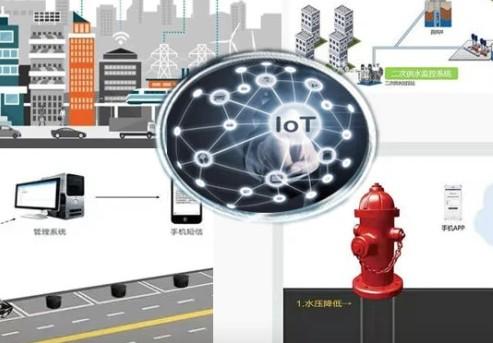 气体感应器技术与互联网结合形成一个巨大网络,方便...