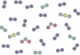 NSR综述:从氮气直接合成氮-碳键