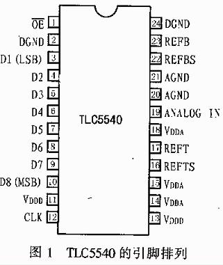 高速8位A/D转换器TLC5540的原理、性能特点和应用分析