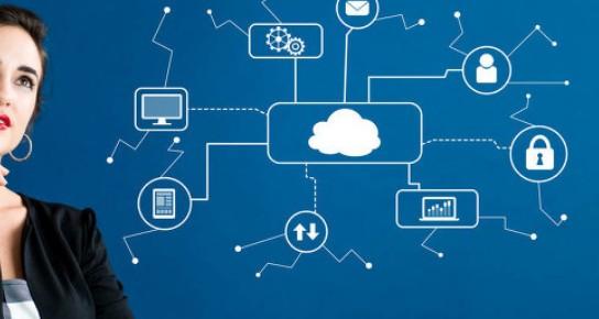 利用人工智能和机器学习等多种技术可减少企业系统自...
