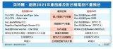 臺積電獲Intel天量訂單