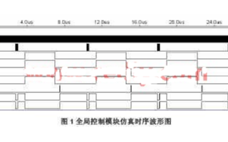 基于可编辑逻辑器件实现IEEE 802.11协议帧生成器的应用方案