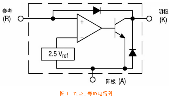 TL431在开关电源反馈环路中如何获得更好的输出阻抗