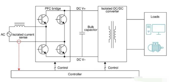 业界首款零漂移霍尔效应电流传感器