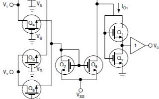 采用MOSFET器件实现模拟平方根计算装置的设计