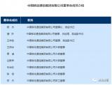 中国移动通信集团董事会调整