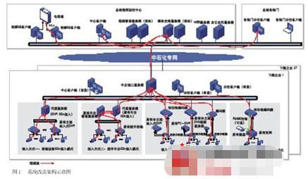 工业电视接入安防监控系统的解决方案分析