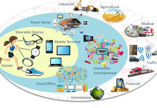 运营商通过5G公网提供专网服务