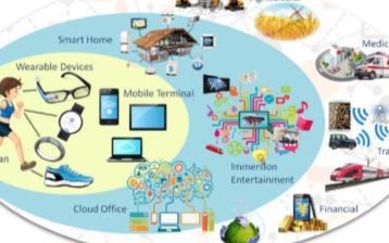 5G系统构建全新的端到端能力,将进一步深度赋能垂...