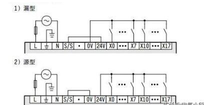 PLC輸入輸出的連接方式