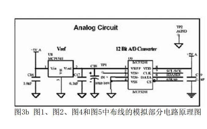 PCB布线设计技巧详细资料说明