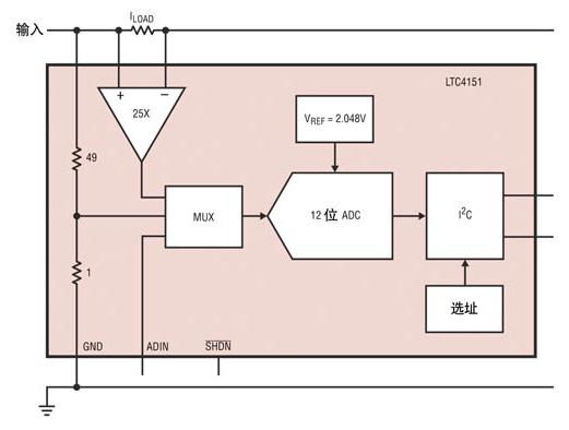通用型电源监视器LTC4151的特点和电路应用设计