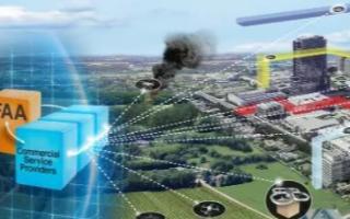 未来无人机交通管理系统的构成和交通领域研究
